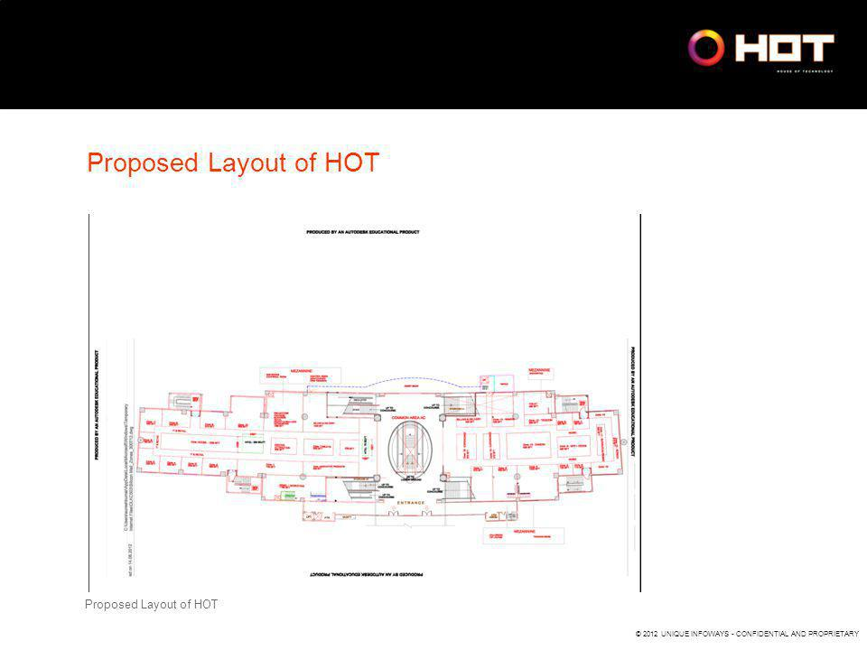 Proposed Layout of HOT Proposed Layout of HOT