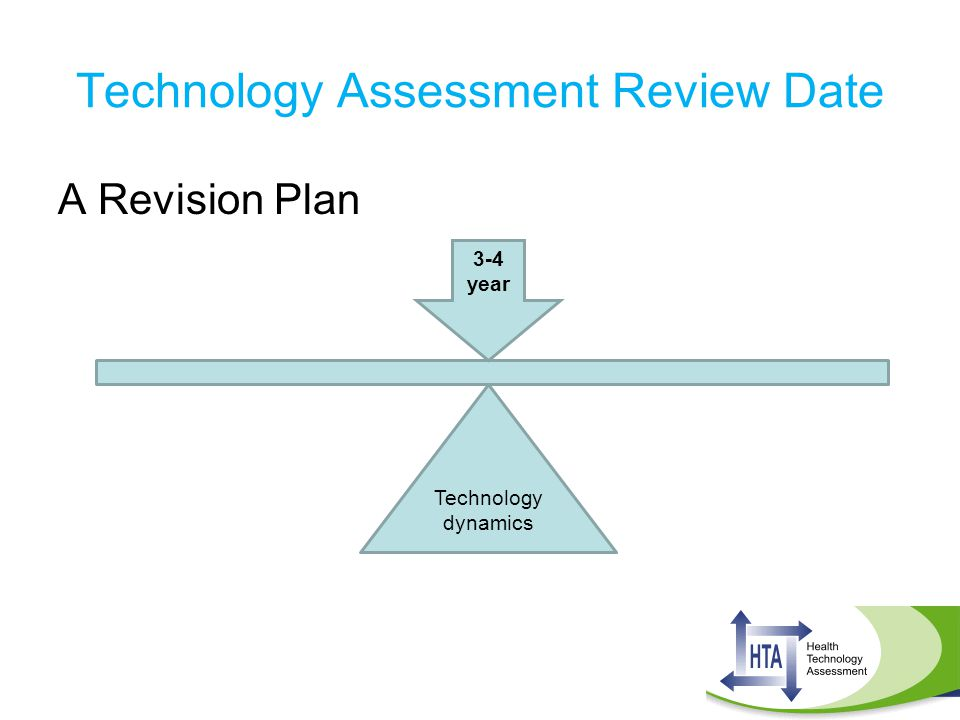 Technology Assessment Review Date