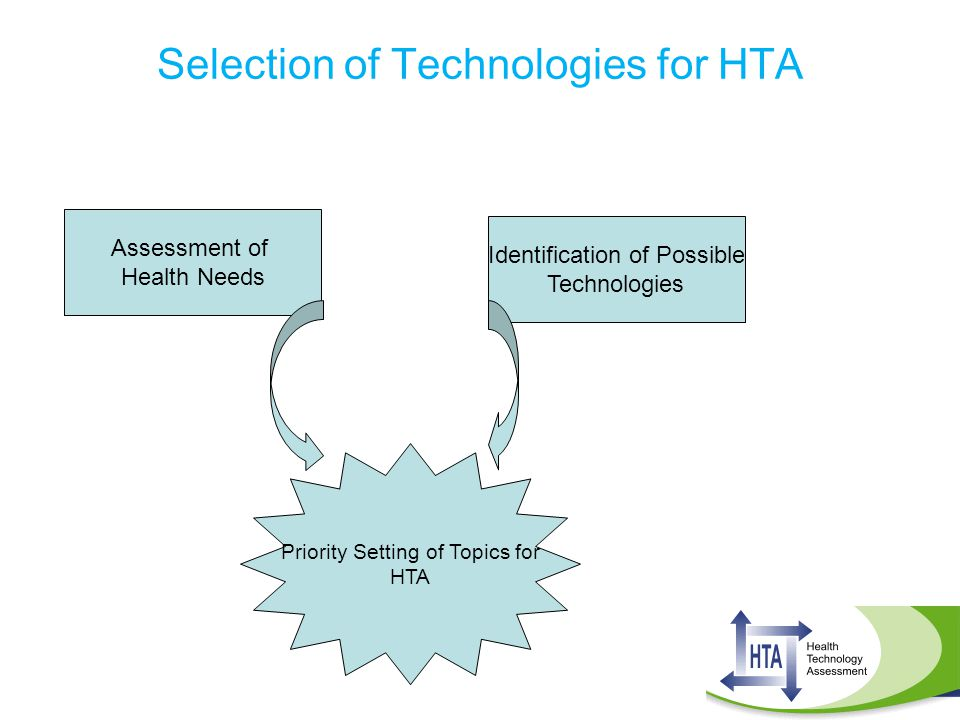Selection of Technologies for HTA
