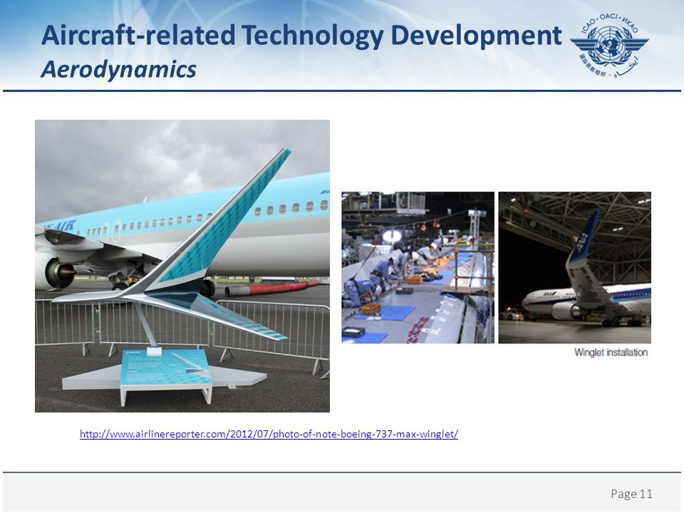 Aircraft-related Technology Development Aerodynamics
