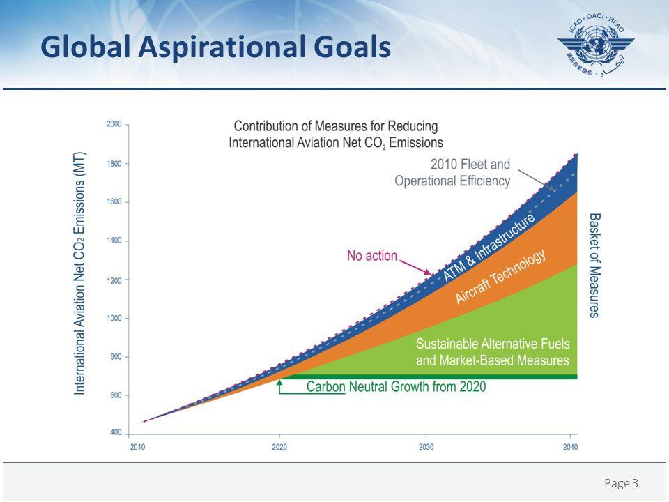 Global Aspirational Goals