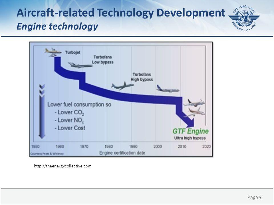 Aircraft-related Technology Development Engine technology