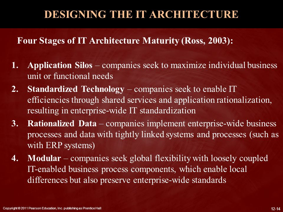 DESIGNING THE IT ARCHITECTURE