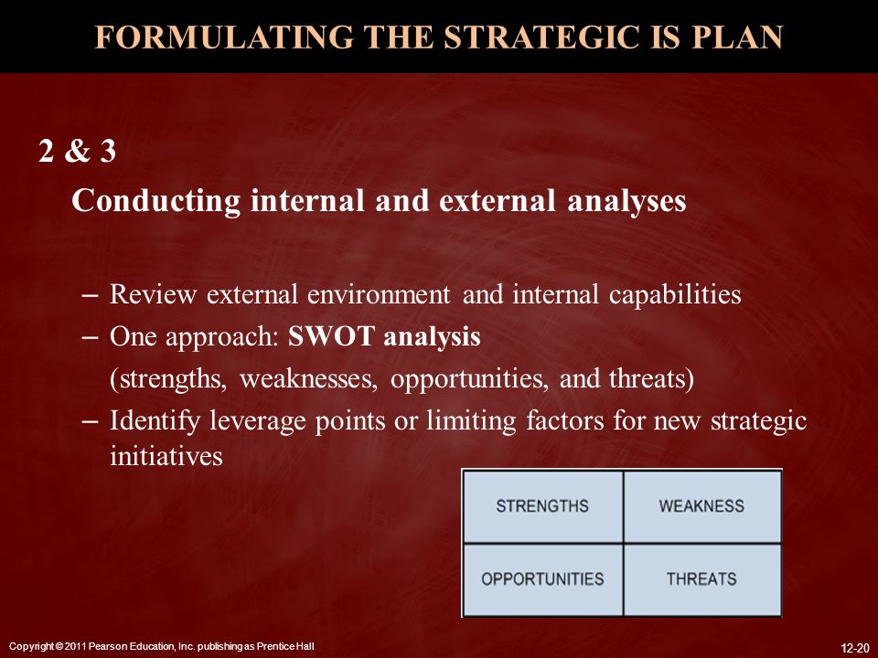 FORMULATING THE STRATEGIC IS PLAN