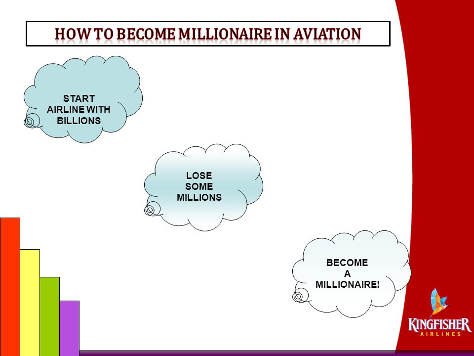 HOW TO BECOME MILLIONAIRE IN Aviation START AIRLINE WITH BILLIONS