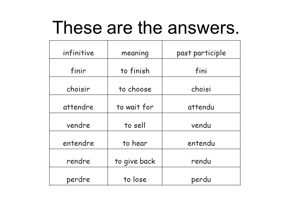 These are the answers. infinitive meaning past participle finir