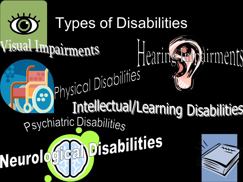 Types of Disabilities Visual Impairments Hearing Impairments