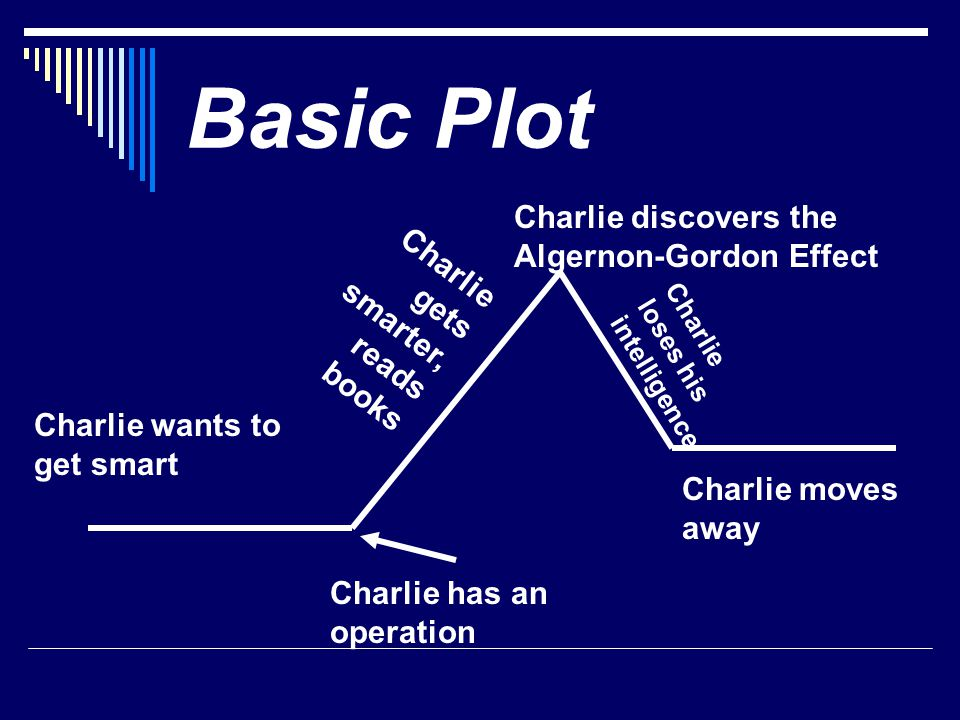 Basic Plot Charlie discovers the Algernon-Gordon Effect