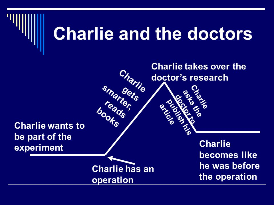 Charlie and the doctors