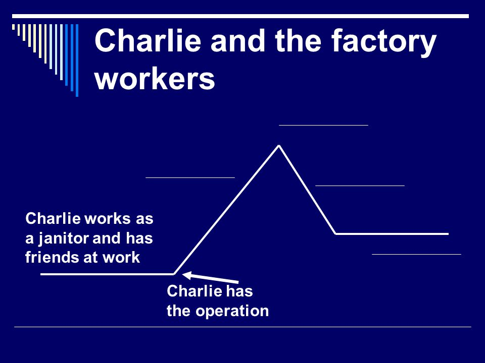 Charlie and the factory workers