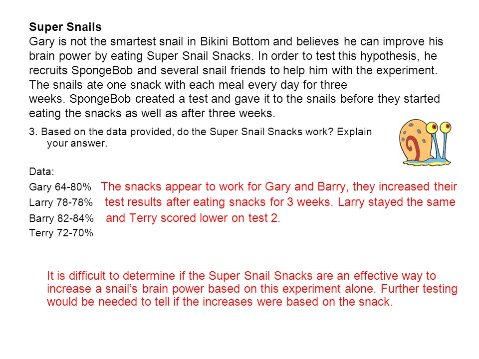 Super Snails Gary is not the smartest snail in Bikini Bottom and believes he can improve his brain power by eating Super Snail Snacks. In order to test this hypothesis, he recruits SpongeBob and several snail friends to help him with the experiment. The snails ate one snack with each meal every day for three weeks. SpongeBob created a test and gave it to the snails before they started eating the snacks as well as after three weeks.