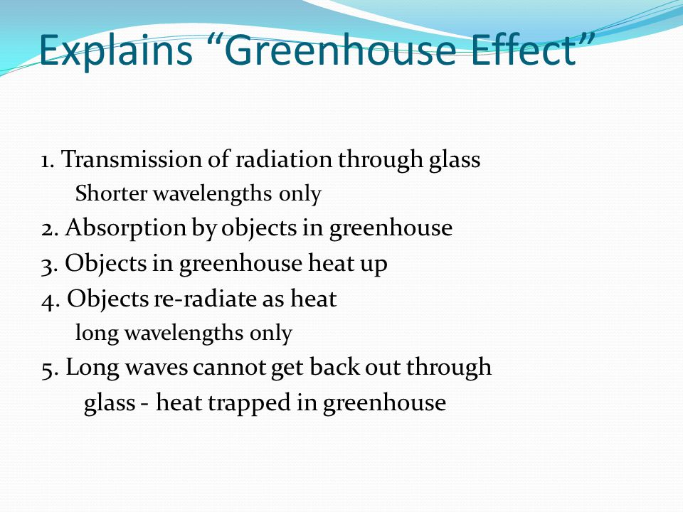 Explains Greenhouse Effect