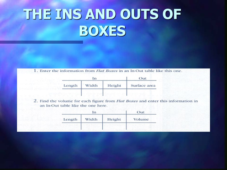 THE INS AND OUTS OF BOXES