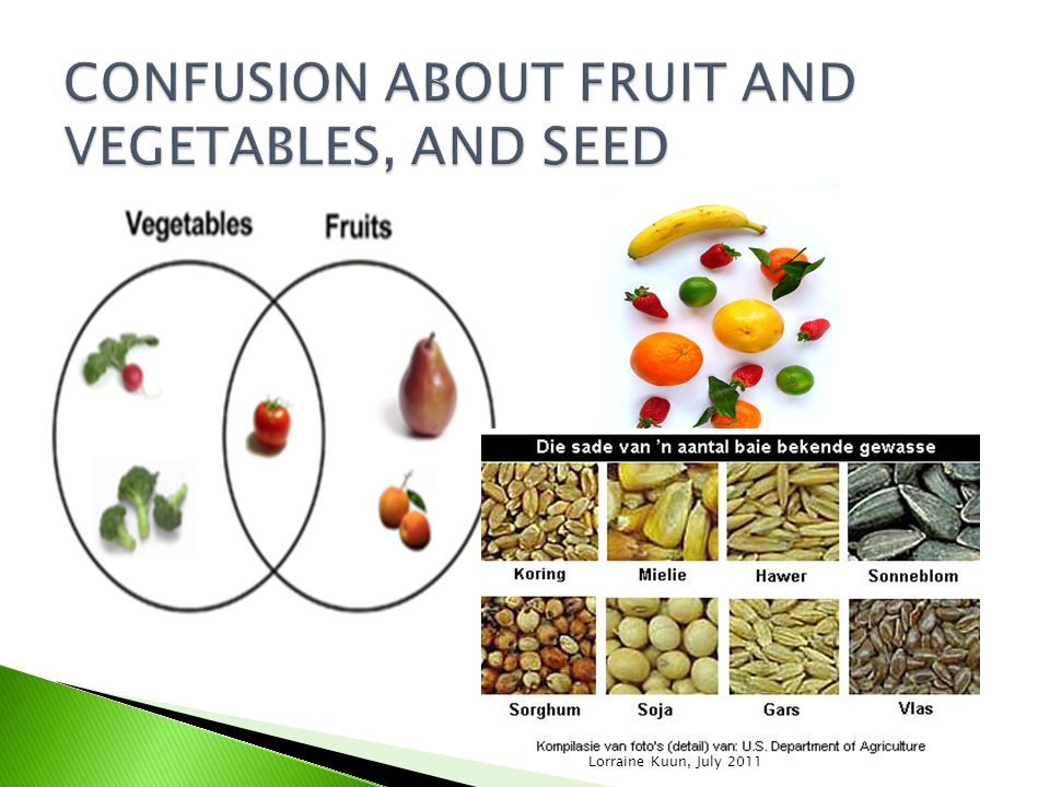 CONFUSION ABOUT FRUIT AND VEGETABLES, AND SEED