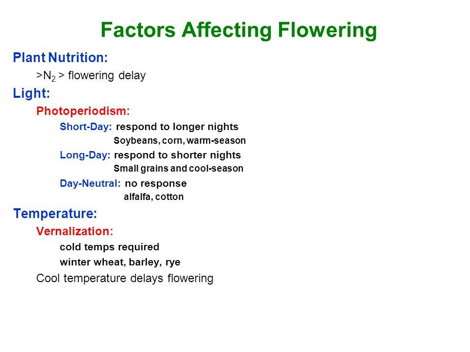 Factors Affecting Flowering
