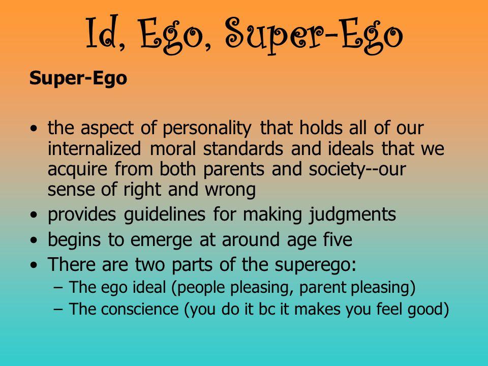 Id, Ego, Super-Ego Super-Ego