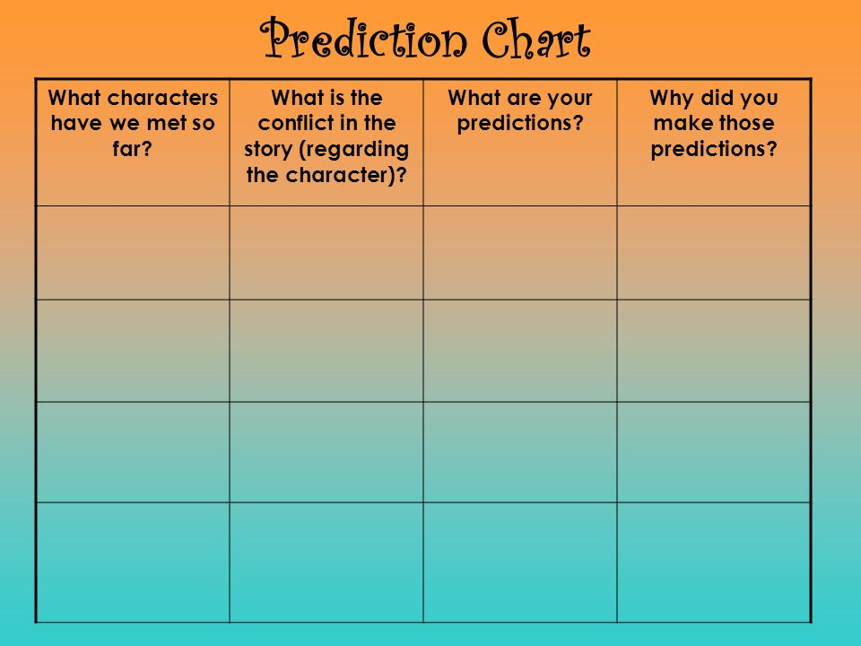 Prediction Chart What characters have we met so far