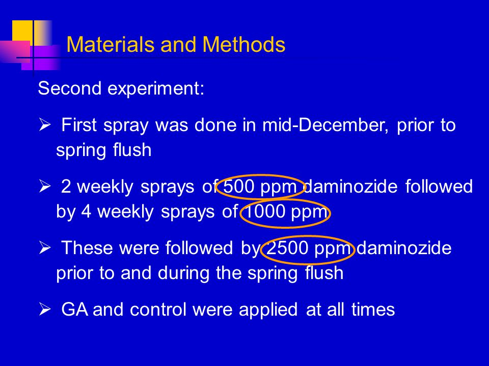Materials and Methods Second experiment: