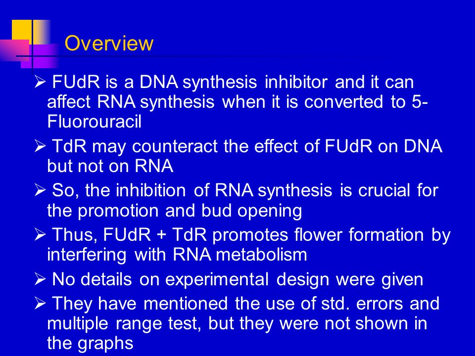 Overview FUdR is a DNA synthesis inhibitor and it can affect RNA synthesis when it is converted to 5-Fluorouracil.
