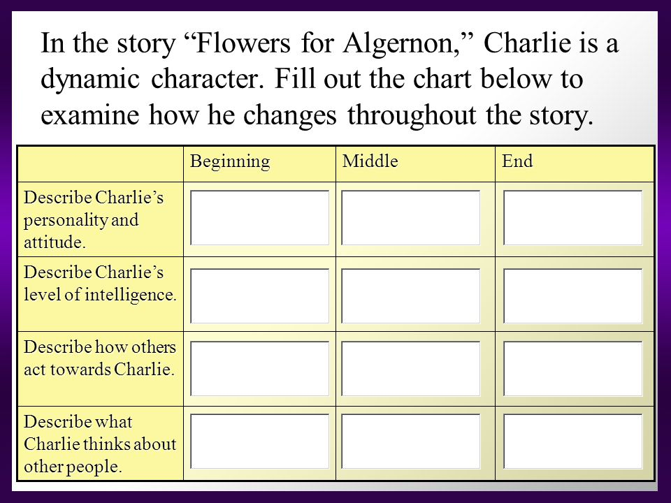 In the story Flowers for Algernon, Charlie is a dynamic character