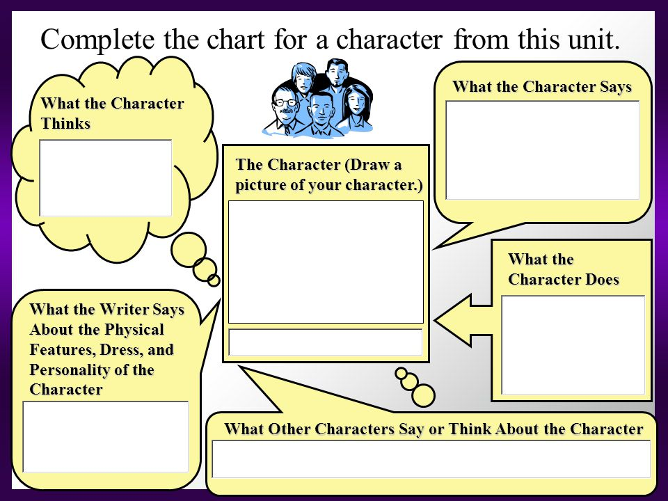 Complete the chart for a character from this unit.