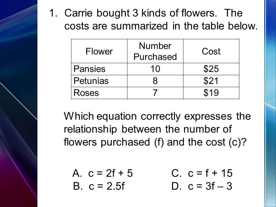 Carrie bought 3 kinds of flowers. The