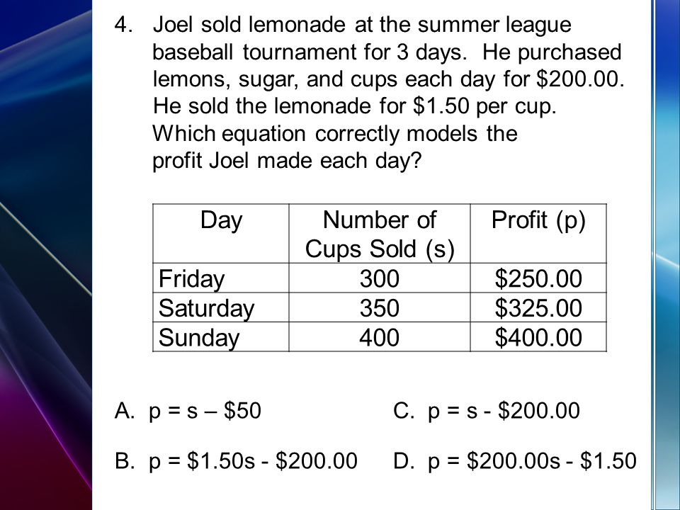 Day Number of Cups Sold (s) Profit (p) Friday 300 $250.00 Saturday 350