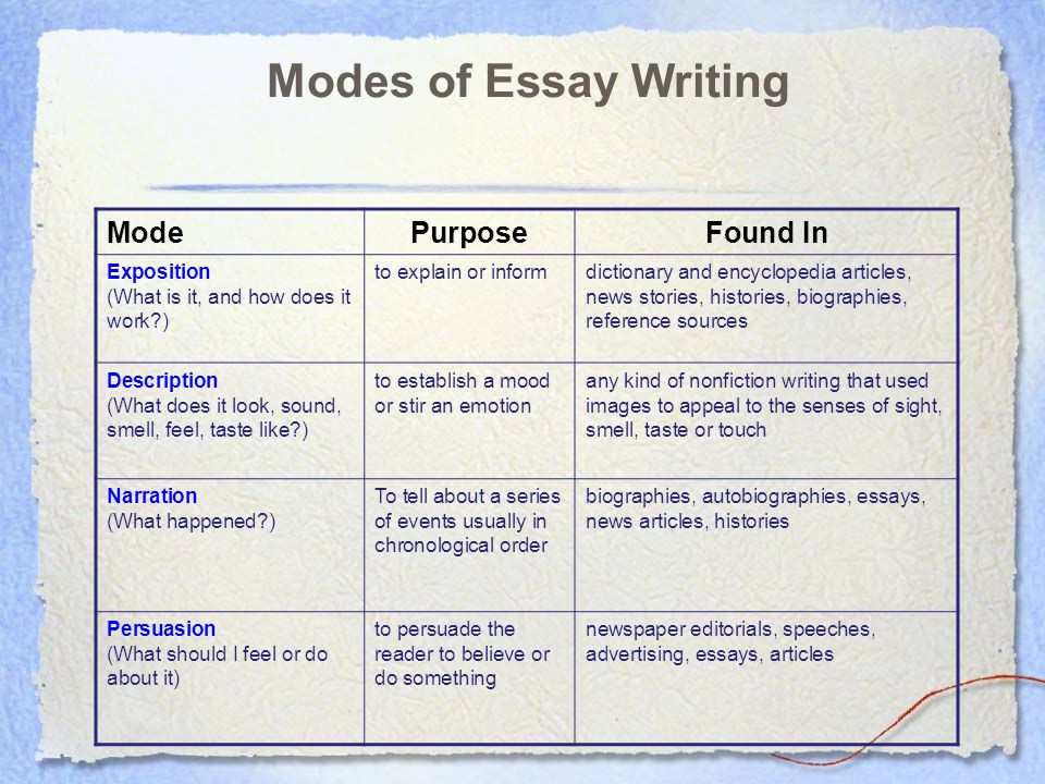 essay writing expository essay character analysis ppt modes of essay writing mode purpose found in exposition