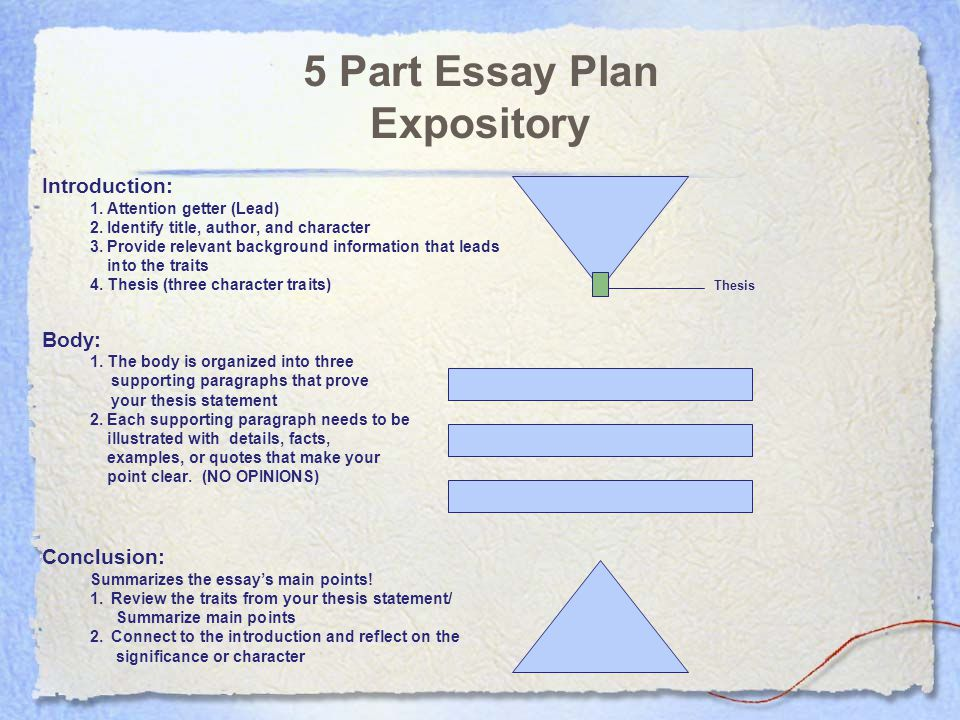 5 Part Essay Plan Expository