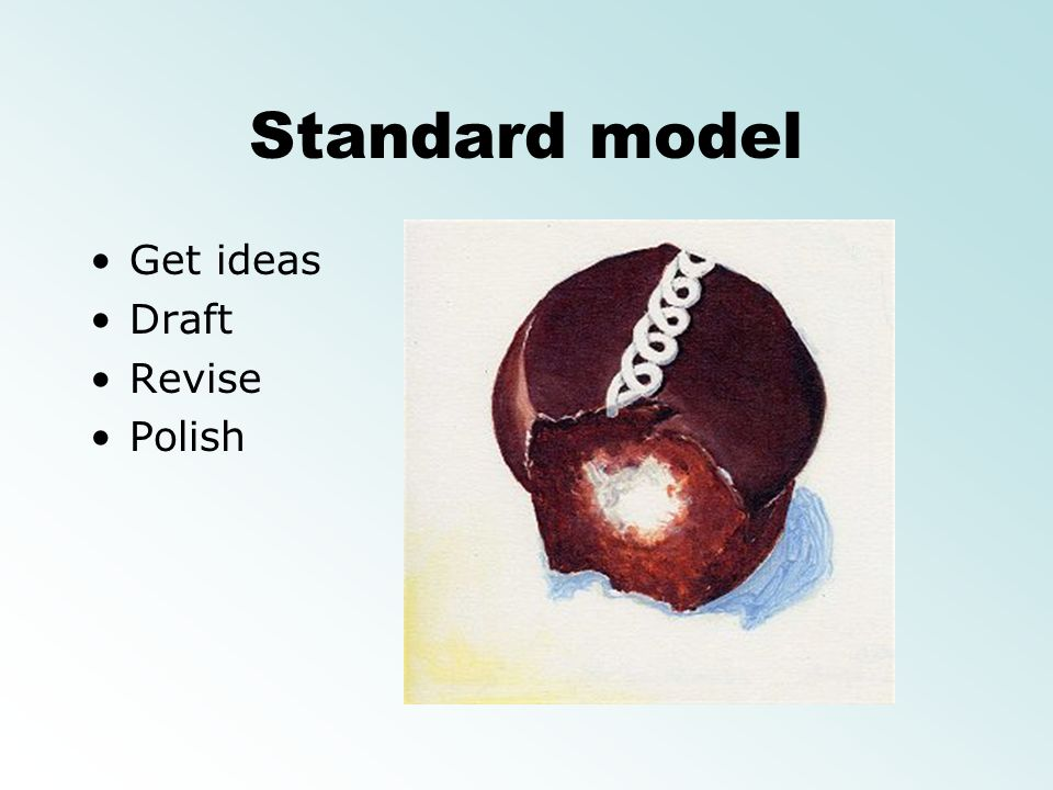 Standard model Get ideas Draft Revise Polish
