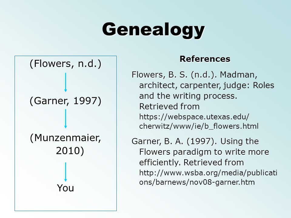 Genealogy (Flowers, n.d.) (Garner, 1997) (Munzenmaier, 2010) You