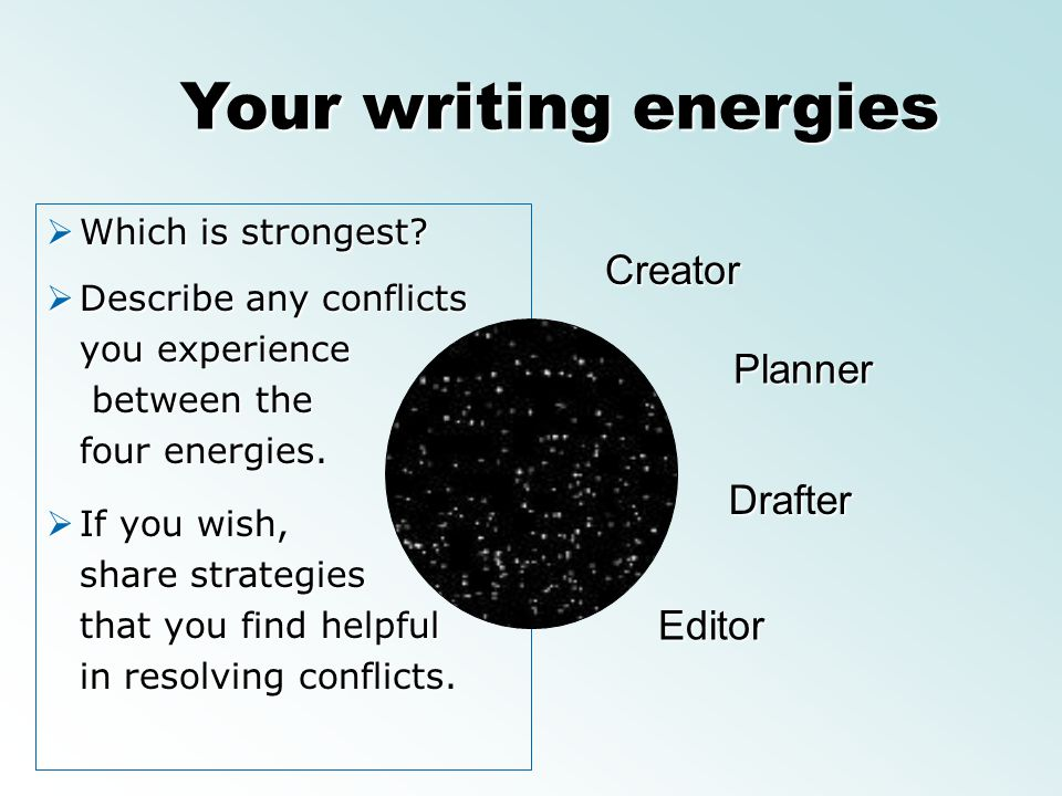 Your writing energies Creator Planner Drafter Editor