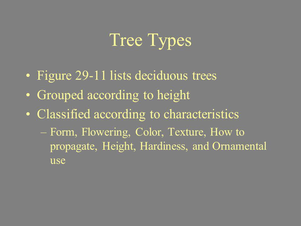 Tree Types Figure 29-11 lists deciduous trees