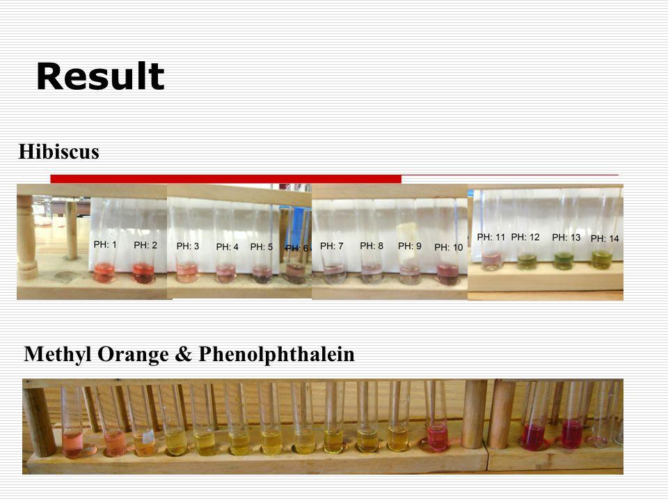 Methyl Orange & Phenolphthalein