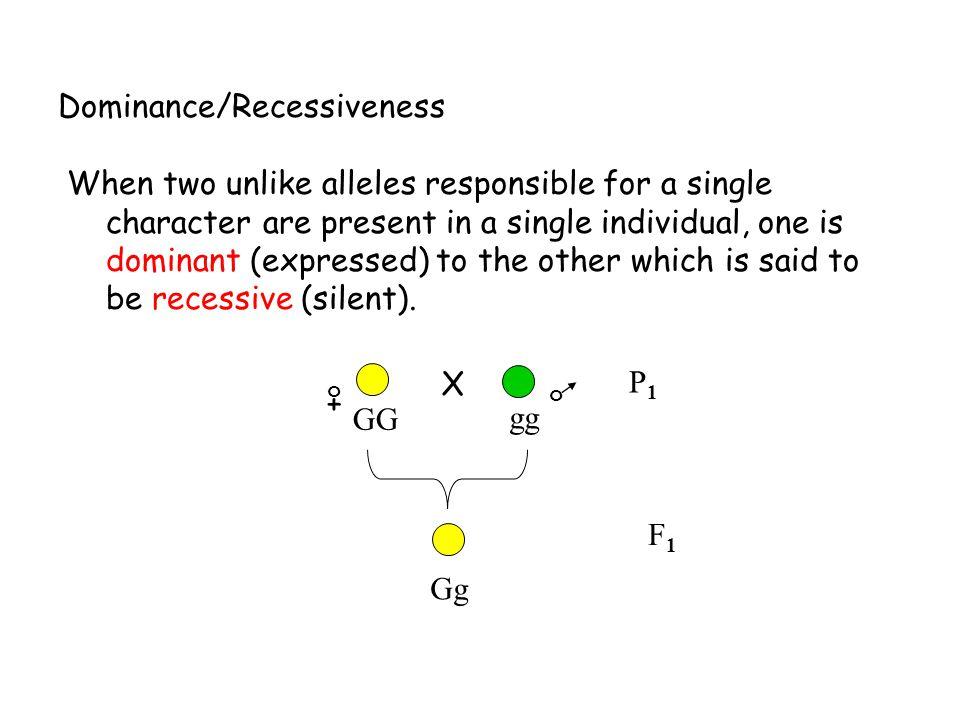 Dominance/Recessiveness