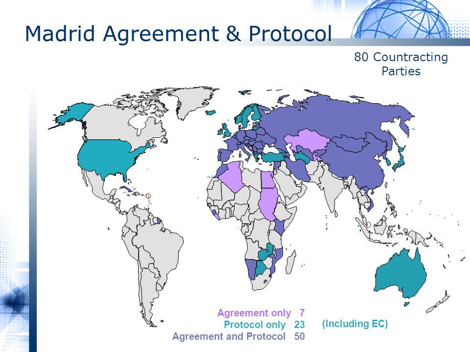 Madrid Agreement & Protocol