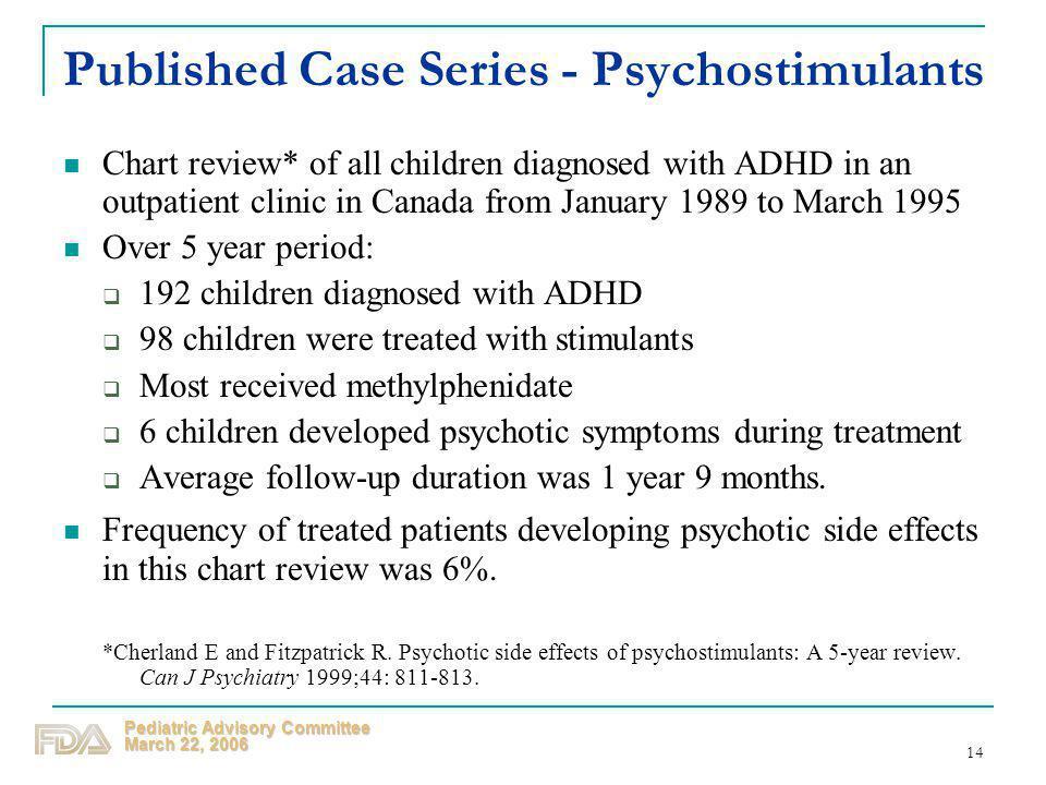 Published Case Series - Psychostimulants