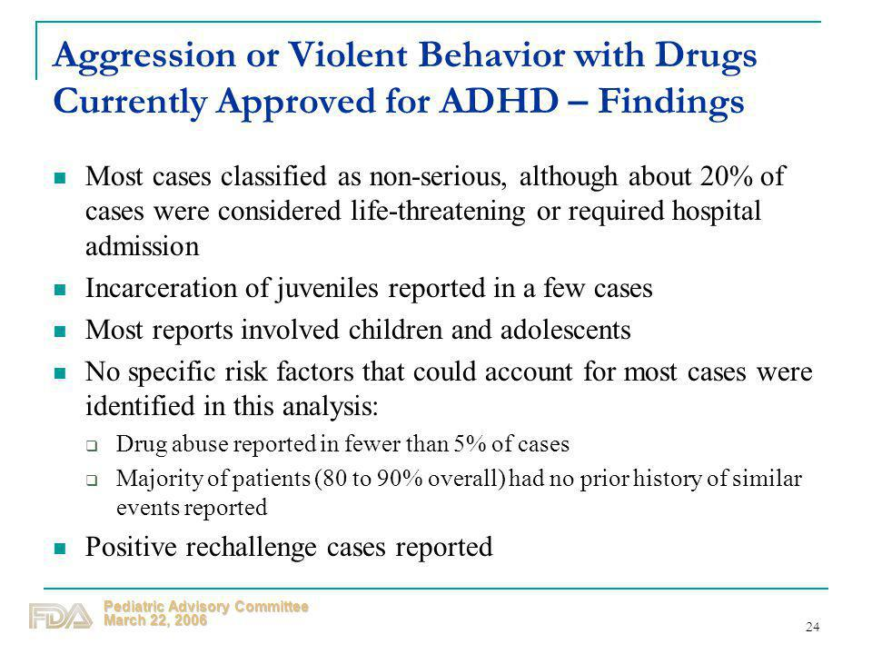 Aggression or Violent Behavior with Drugs Currently Approved for ADHD – Findings
