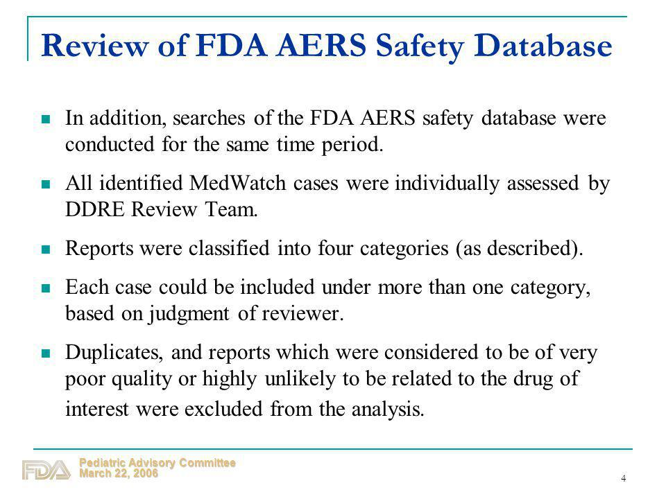 Review of FDA AERS Safety Database