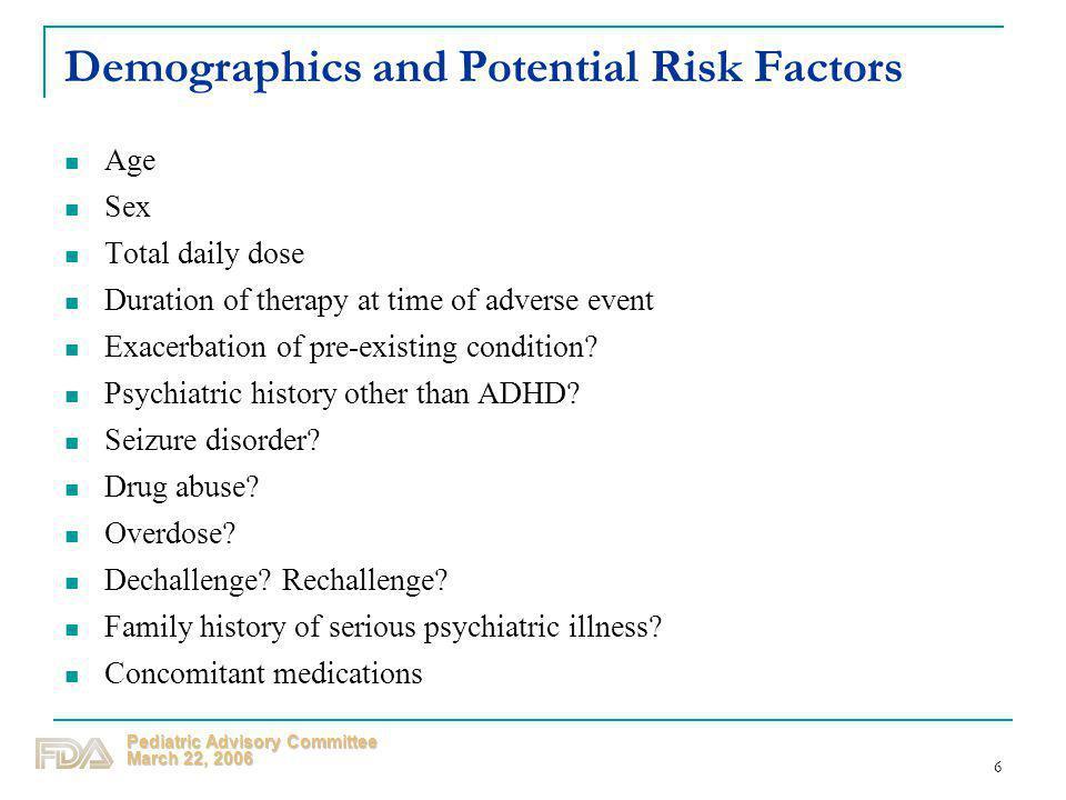 Demographics and Potential Risk Factors