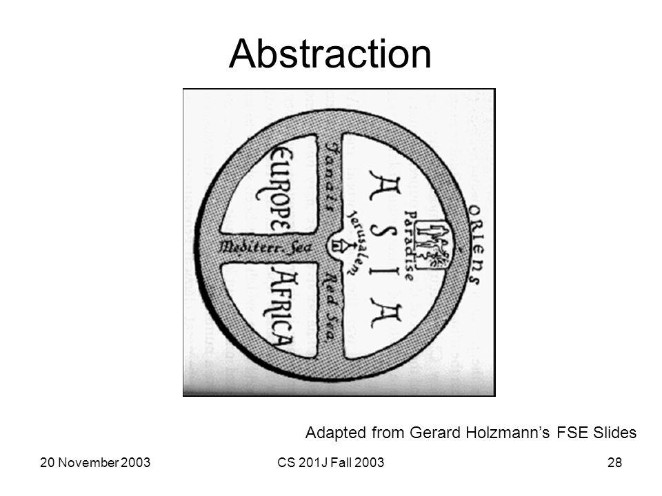 Adapted from Gerard Holzmann's FSE Slides