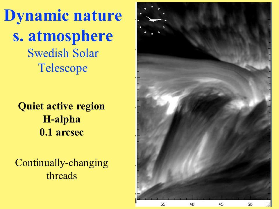 Dynamic nature s. atmosphere Swedish Solar Telescope