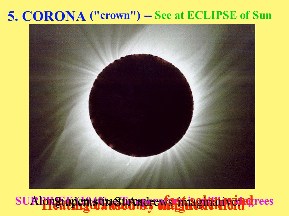 5. CORONA Heating caused by magnetic field