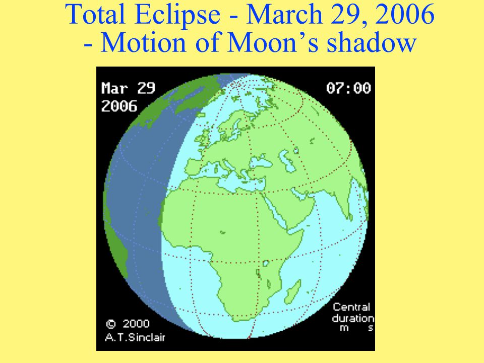 Total Eclipse - March 29, 2006 - Motion of Moon's shadow