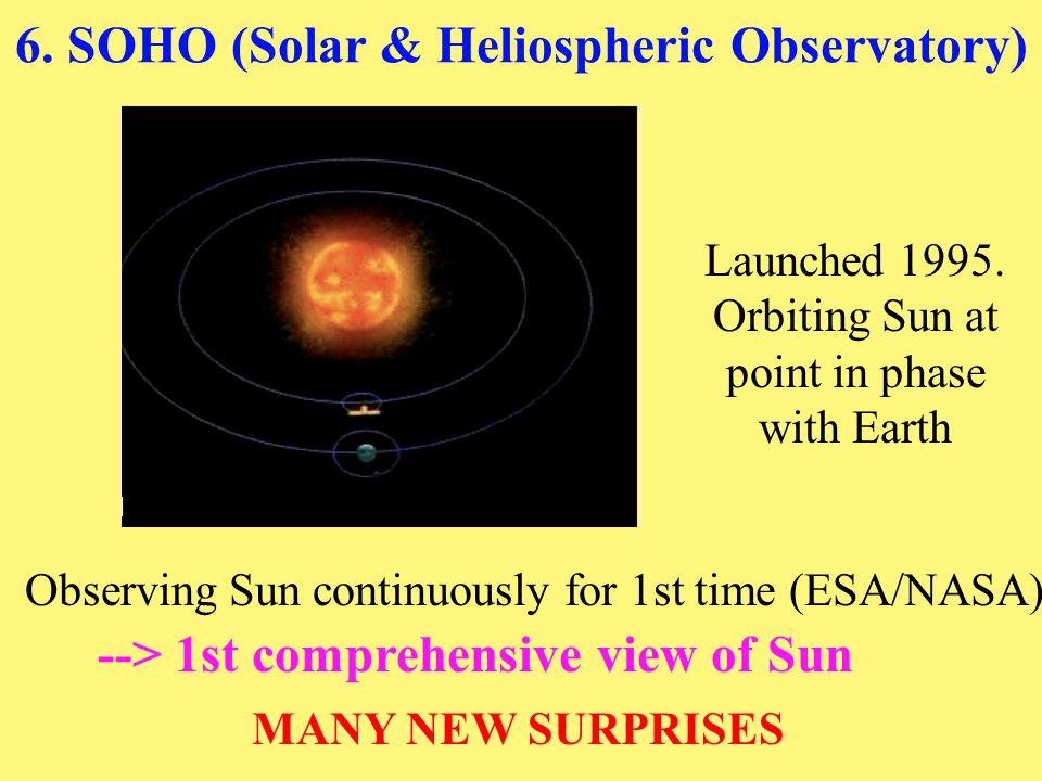 6. SOHO (Solar & Heliospheric Observatory)