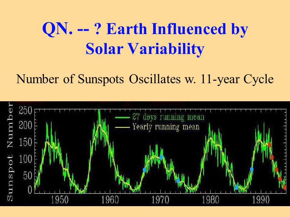 QN. -- Earth Influenced by Solar Variability