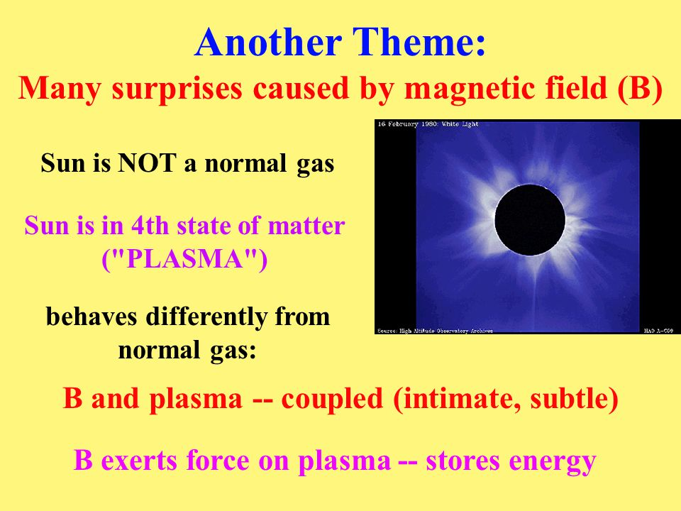 Another Theme: Many surprises caused by magnetic field (B)