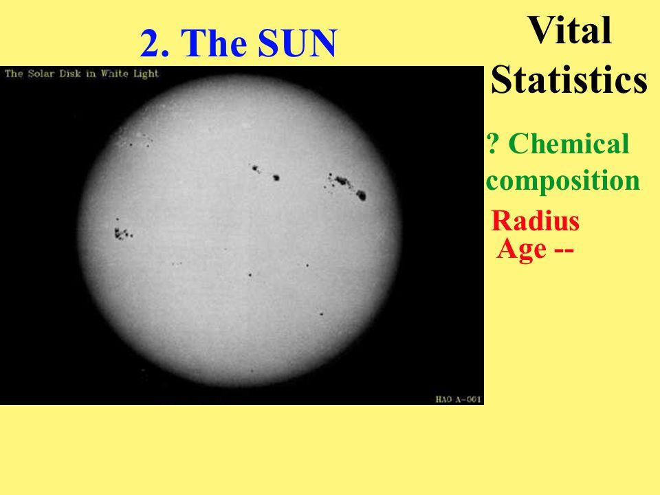 2. The SUN Vital Statistics Chemical composition Radius Age --