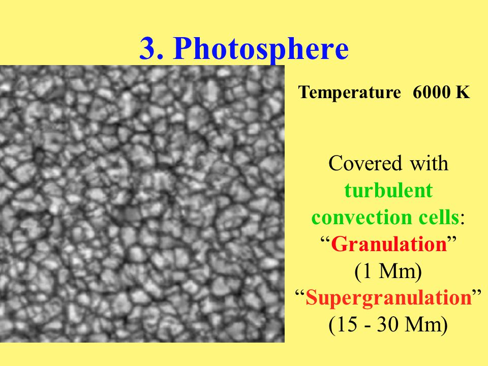 Covered with turbulent convection cells: Granulation (1 Mm)