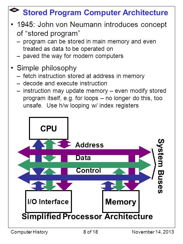 Stored Program Computer Architecture